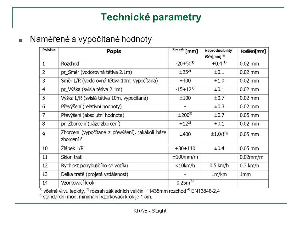 Technické parametry Naměřené a vypočítané hodnoty KRAB - SLight