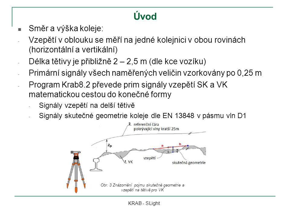 Obr. 3 Znázornění pojmu skutečné geometrie a vzepětí na tětivě pro VK