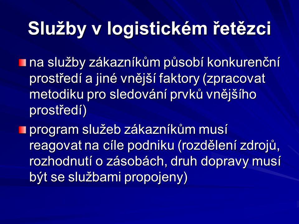Služby v logistickém řetězci