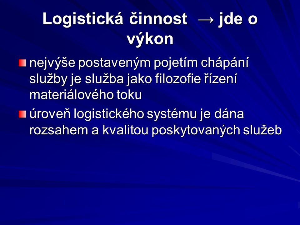 Logistická činnost → jde o výkon