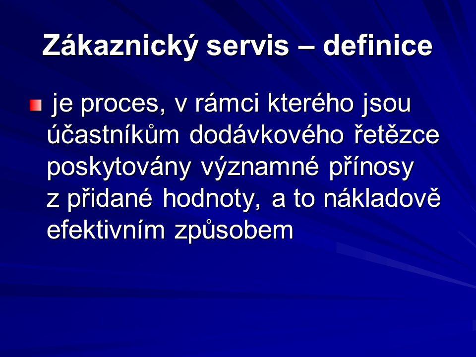 Zákaznický servis – definice
