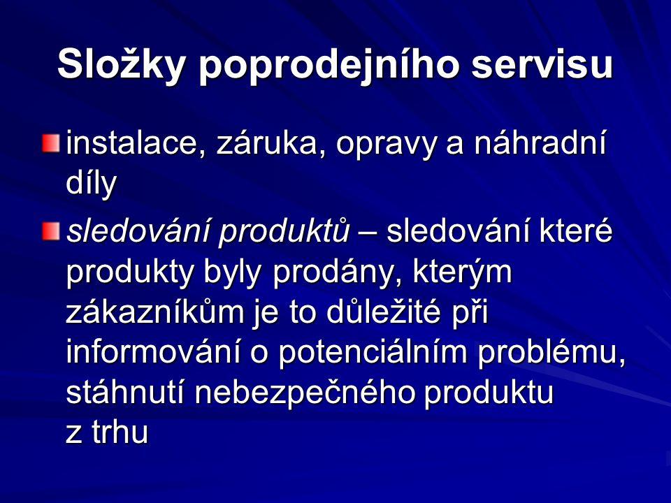 Složky poprodejního servisu