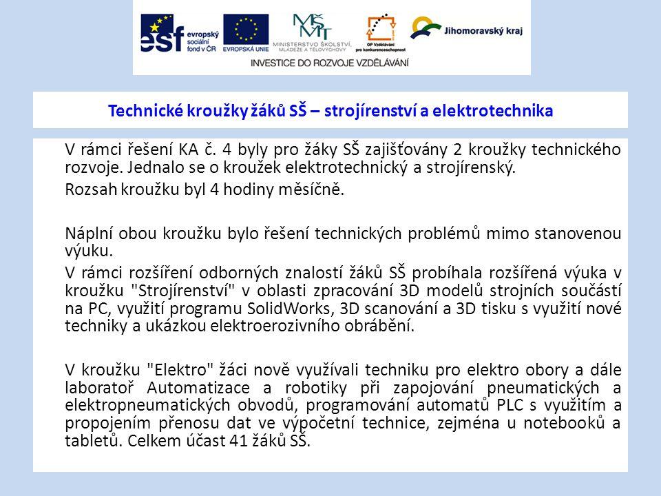 Technické kroužky žáků SŠ – strojírenství a elektrotechnika