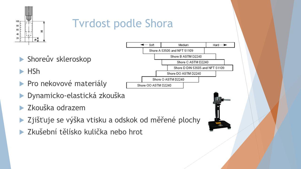 Tvrdost podle Shora Shoreův skleroskop HSh Pro nekovové materiály
