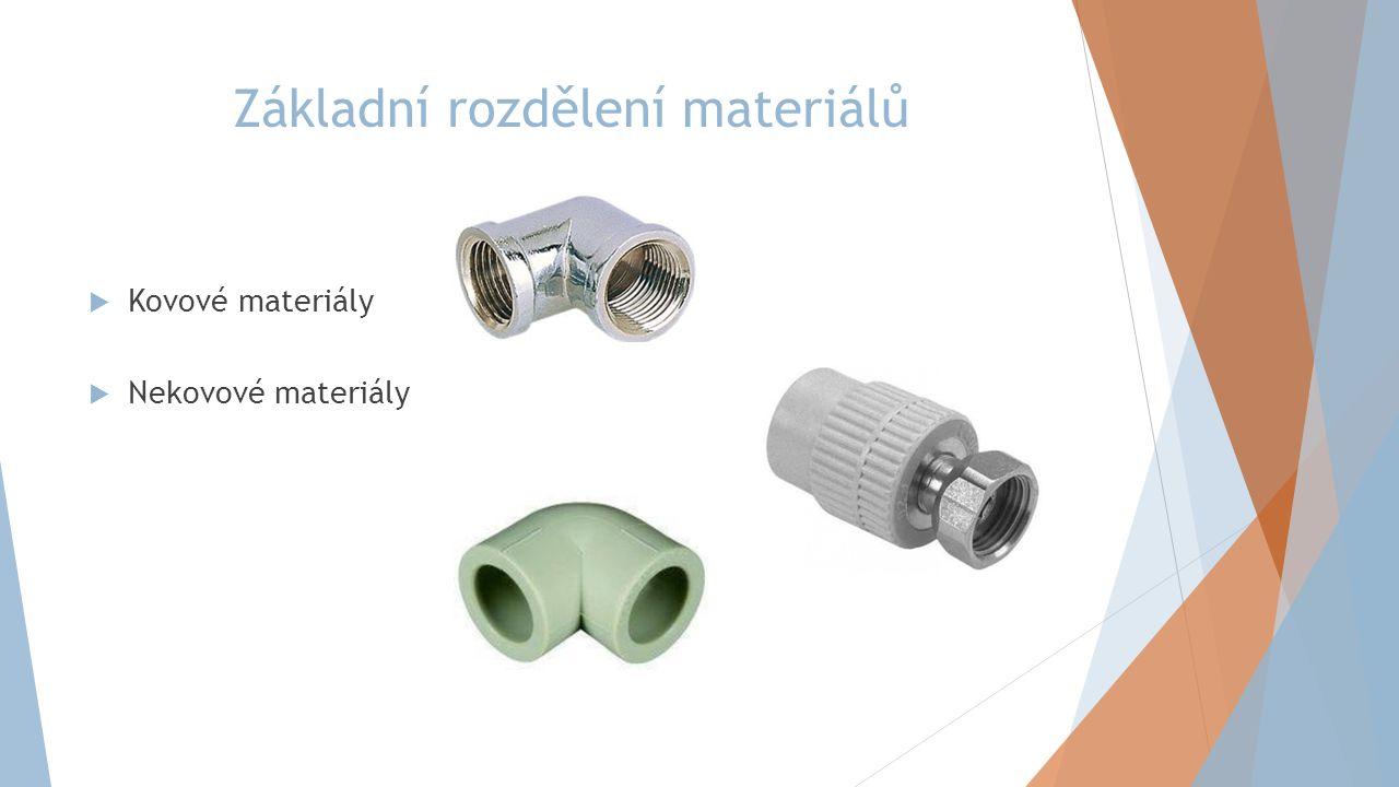 Základní rozdělení materiálů