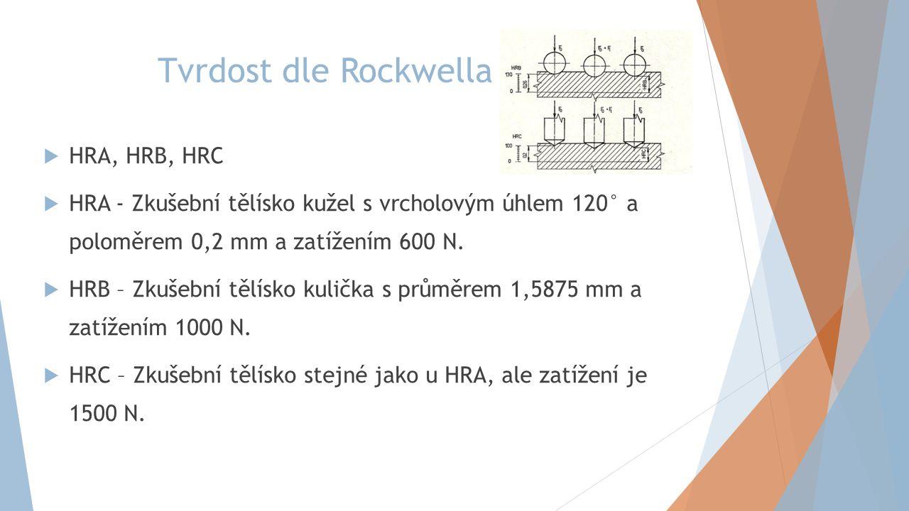 Tvrdost dle Rockwella HRA, HRB, HRC