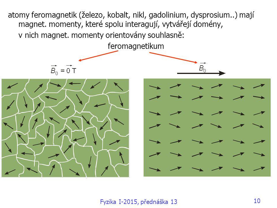 v nich magnet. momenty orientovány souhlasně: feromagnetikum