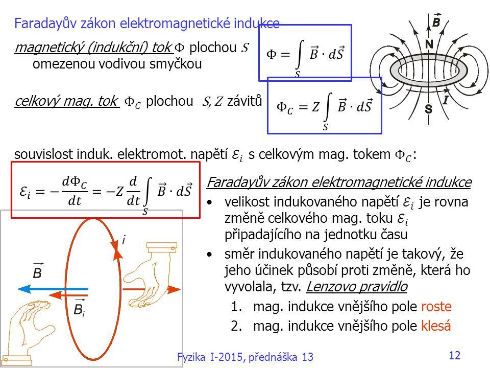 Faradayův zákon elektromagnetické indukce