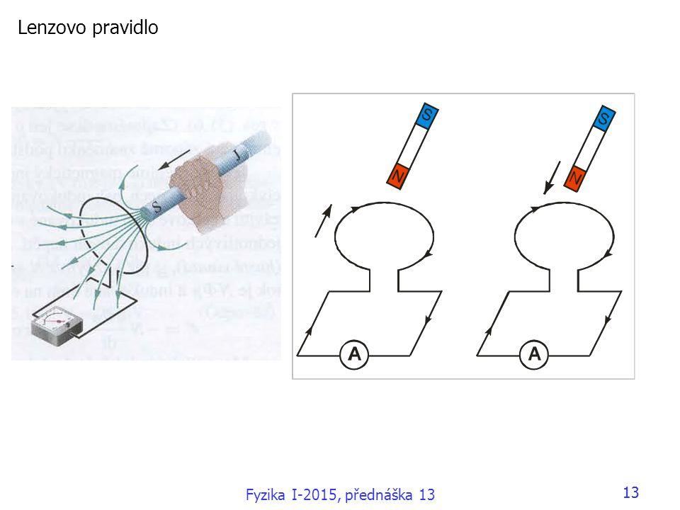 Lenzovo pravidlo 13 Fyzika I-2015, přednáška 13