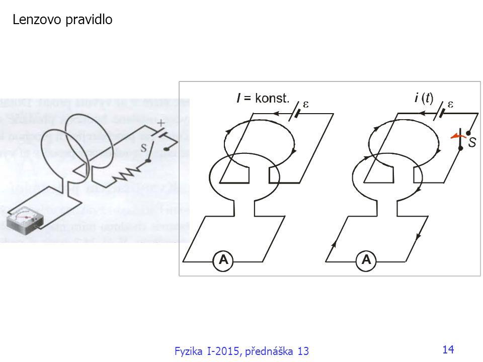Lenzovo pravidlo 14 Fyzika I-2015, přednáška 13