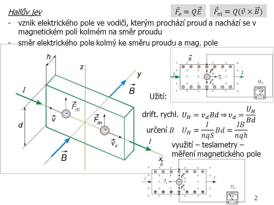 Hallův jev vznik elektrického pole ve vodiči, kterým prochází proud a nachází se v magnetickém poli kolmém na směr proudu.