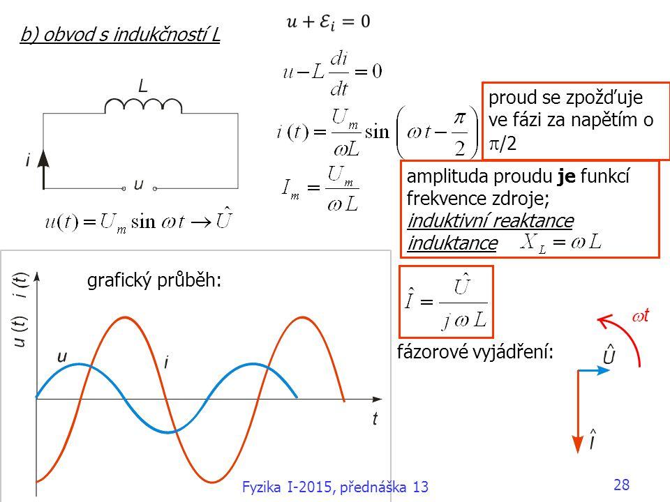 b) obvod s indukčností L