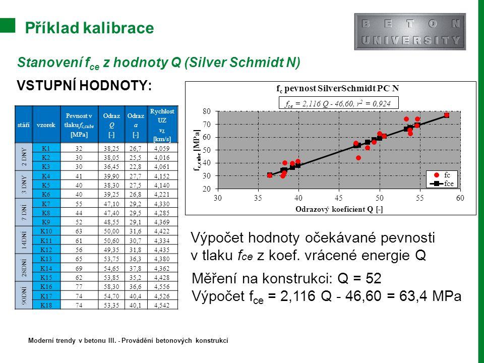 Příklad kalibrace Stanovení fce z hodnoty Q (Silver Schmidt N) VSTUPNÍ HODNOTY: stáří. vzorek. Pevnost v tlaku fc,cube.