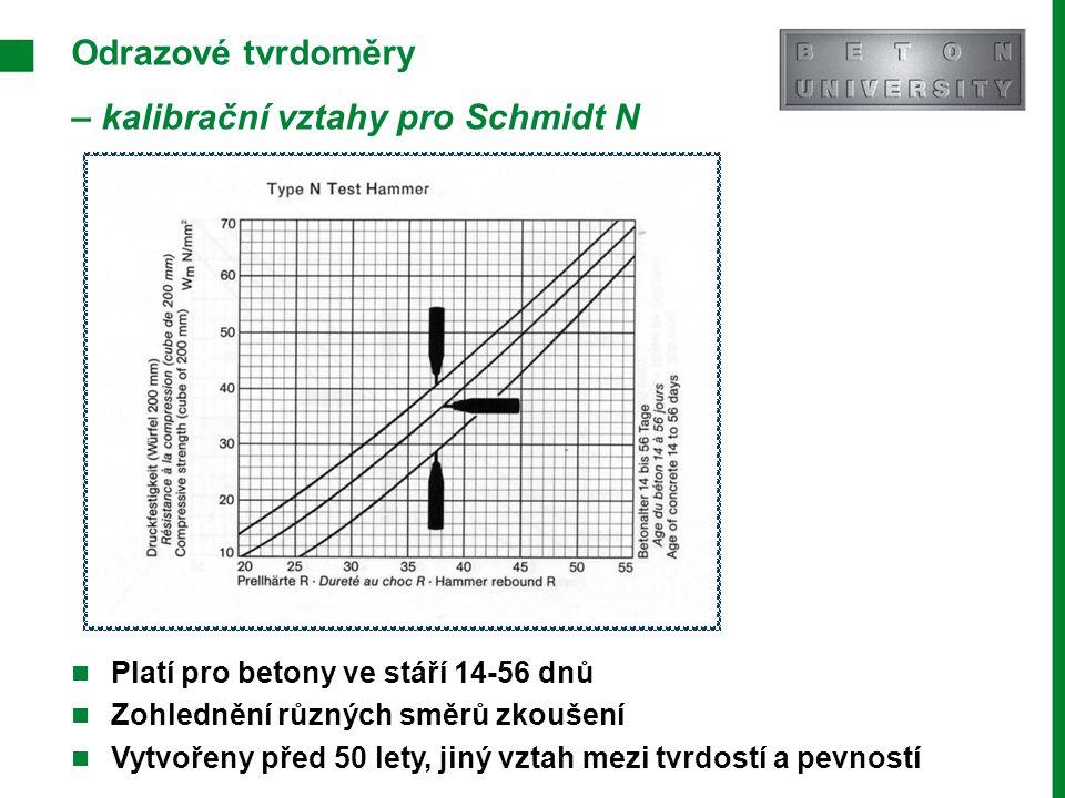 Odrazové tvrdoměry – kalibrační vztahy pro Schmidt N