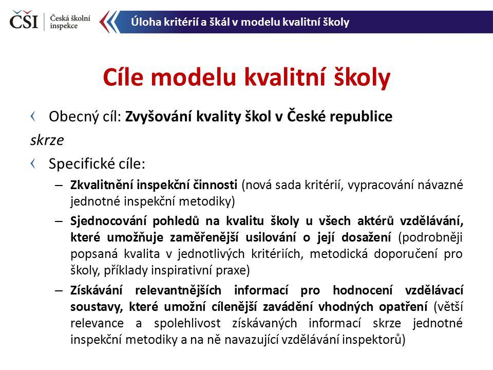 Cíle modelu kvalitní školy