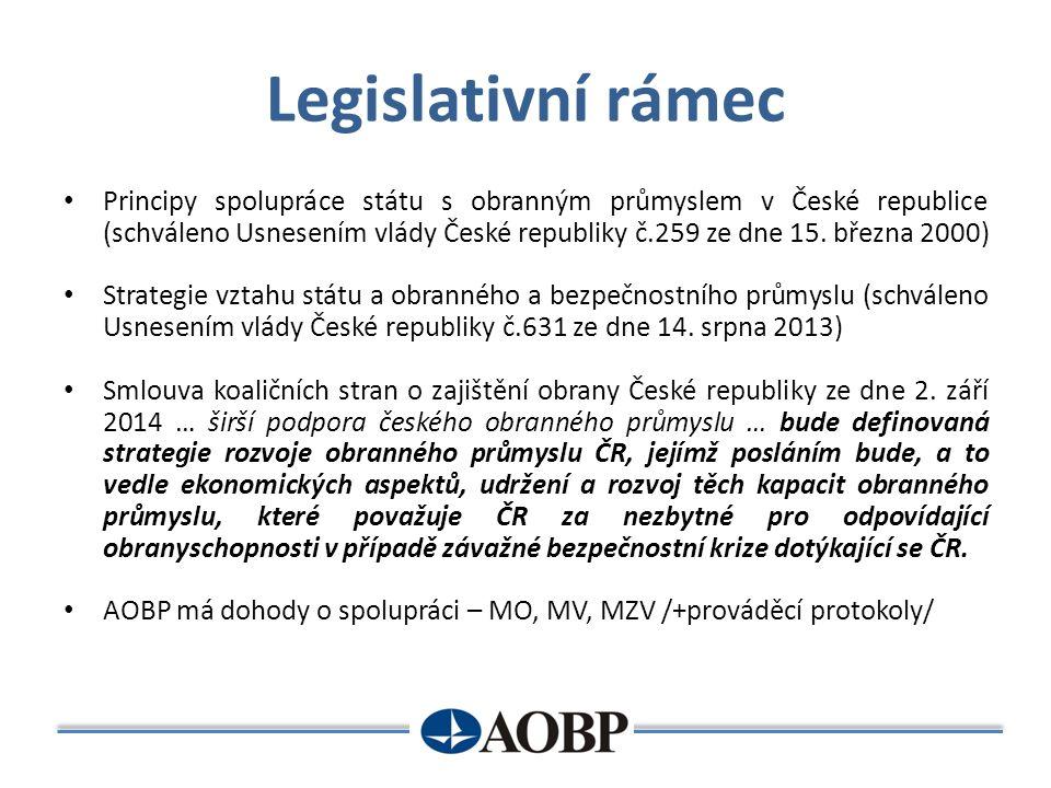 Legislativní rámec