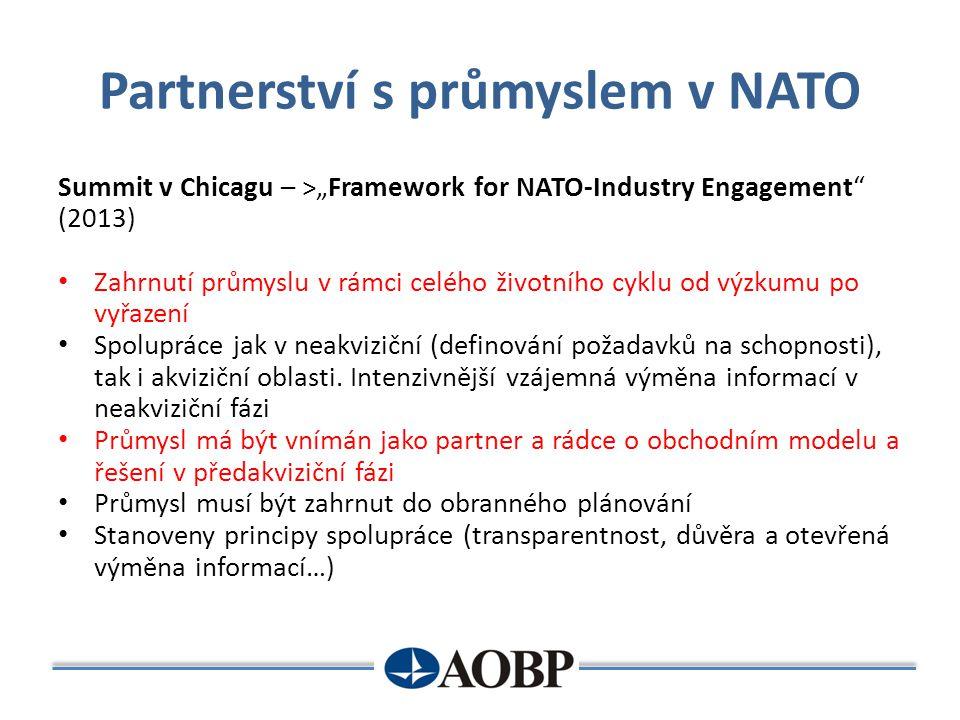 Partnerství s průmyslem v NATO