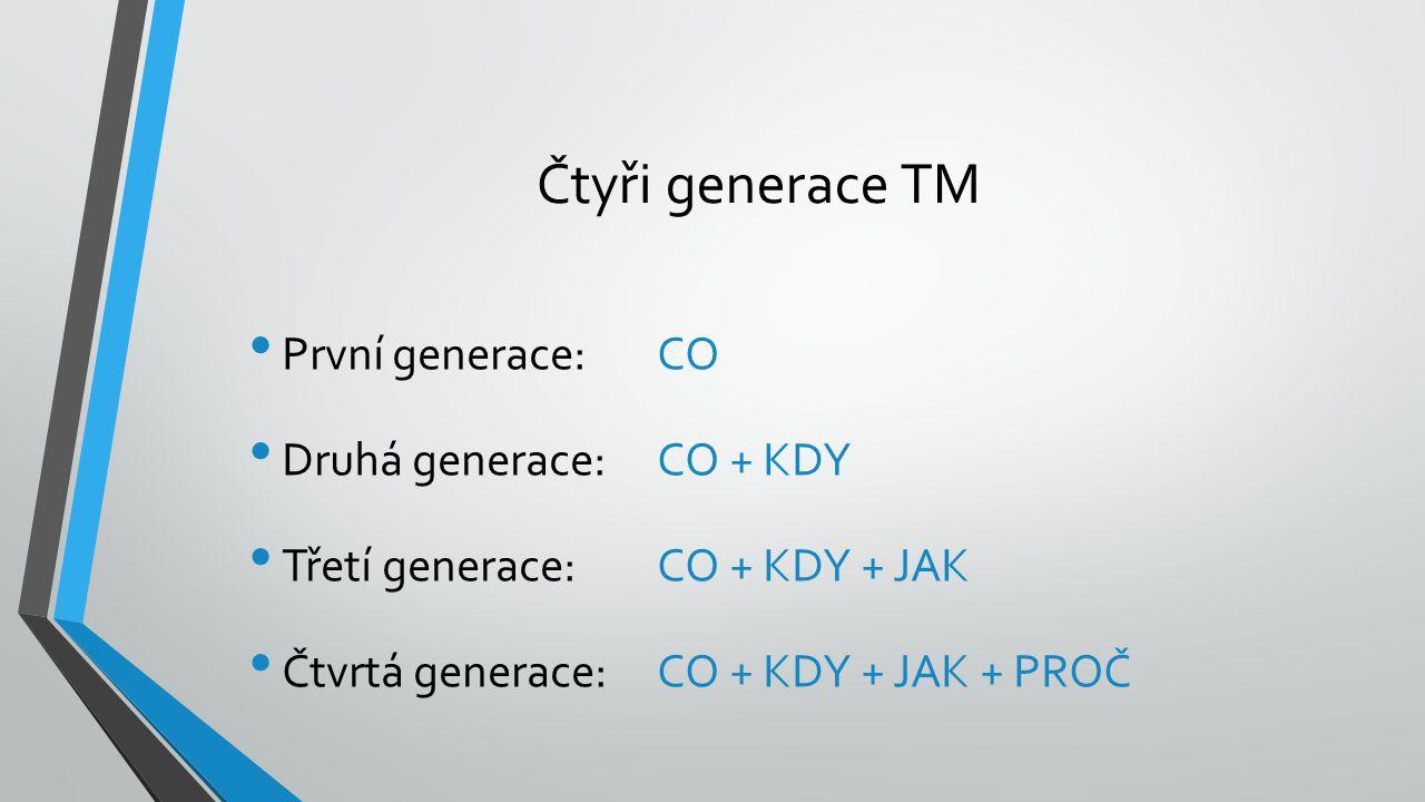 Čtyři generace TM První generace: CO Druhá generace: CO + KDY
