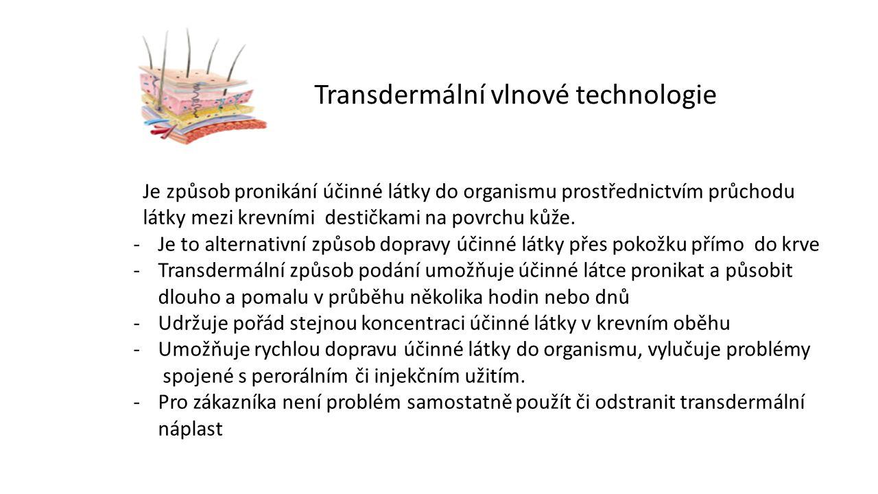 Transdermální vlnové technologie
