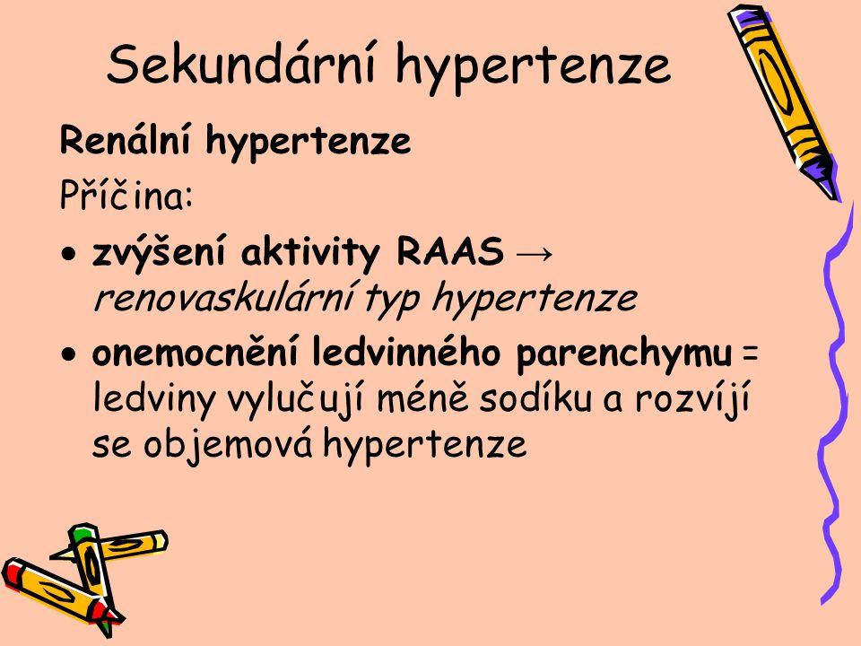 Sekundární hypertenze