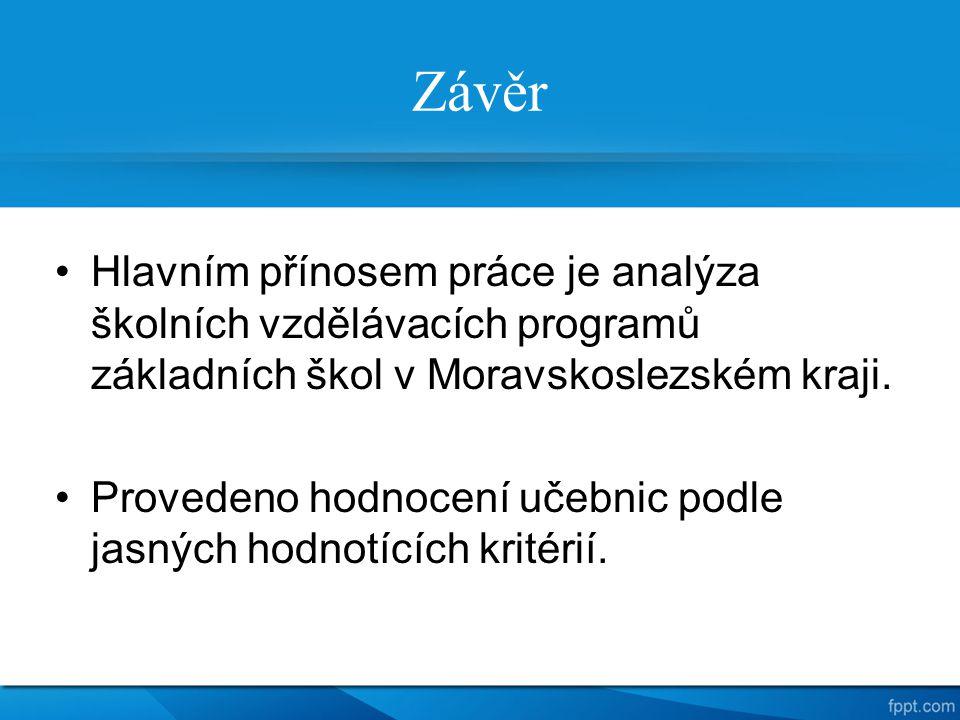 Závěr Hlavním přínosem práce je analýza školních vzdělávacích programů základních škol v Moravskoslezském kraji.
