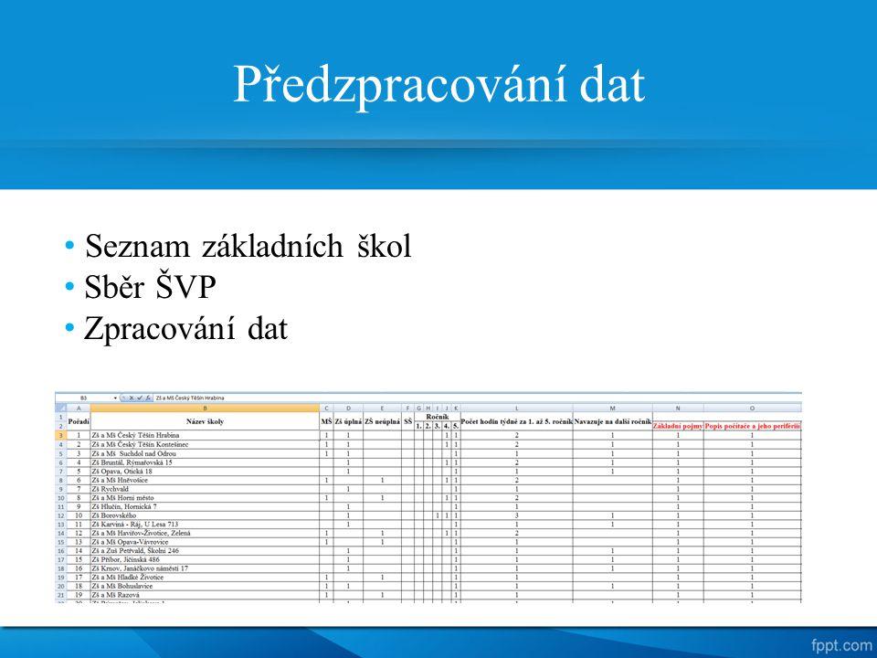 Předzpracování dat Seznam základních škol Sběr ŠVP Zpracování dat