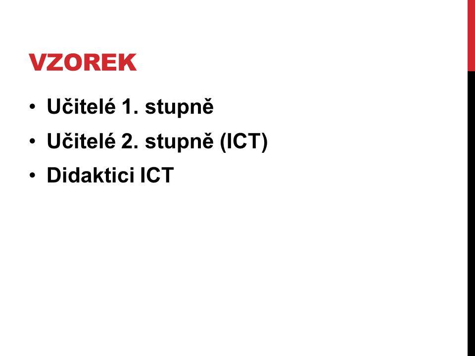 Vzorek Učitelé 1. stupně Učitelé 2. stupně (ICT) Didaktici ICT