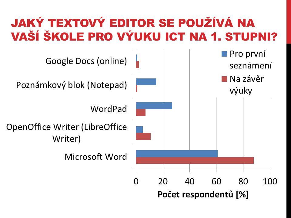 Jaký textový editor se používá na Vaší škole pro výuku ICT na 1. stupni