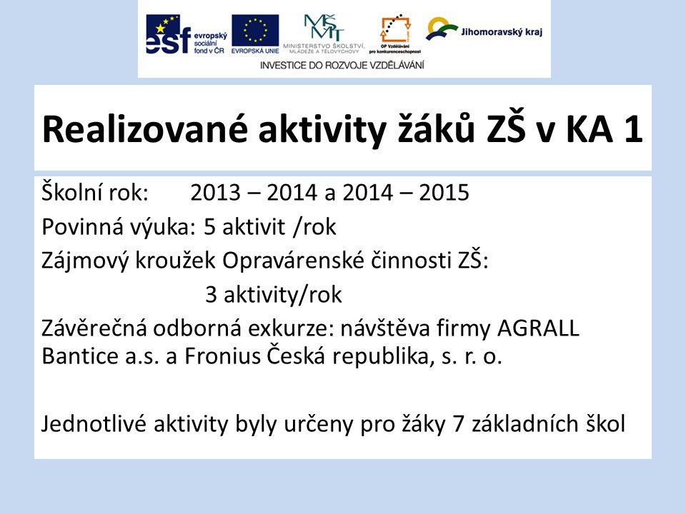 Realizované aktivity žáků ZŠ v KA 1