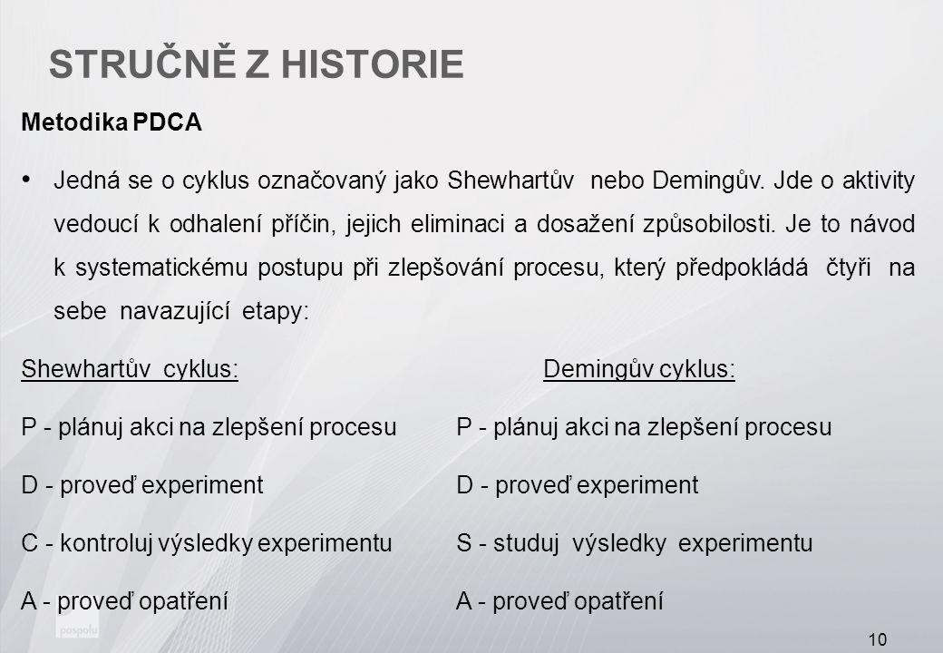 Stručně z historie Metodika PDCA