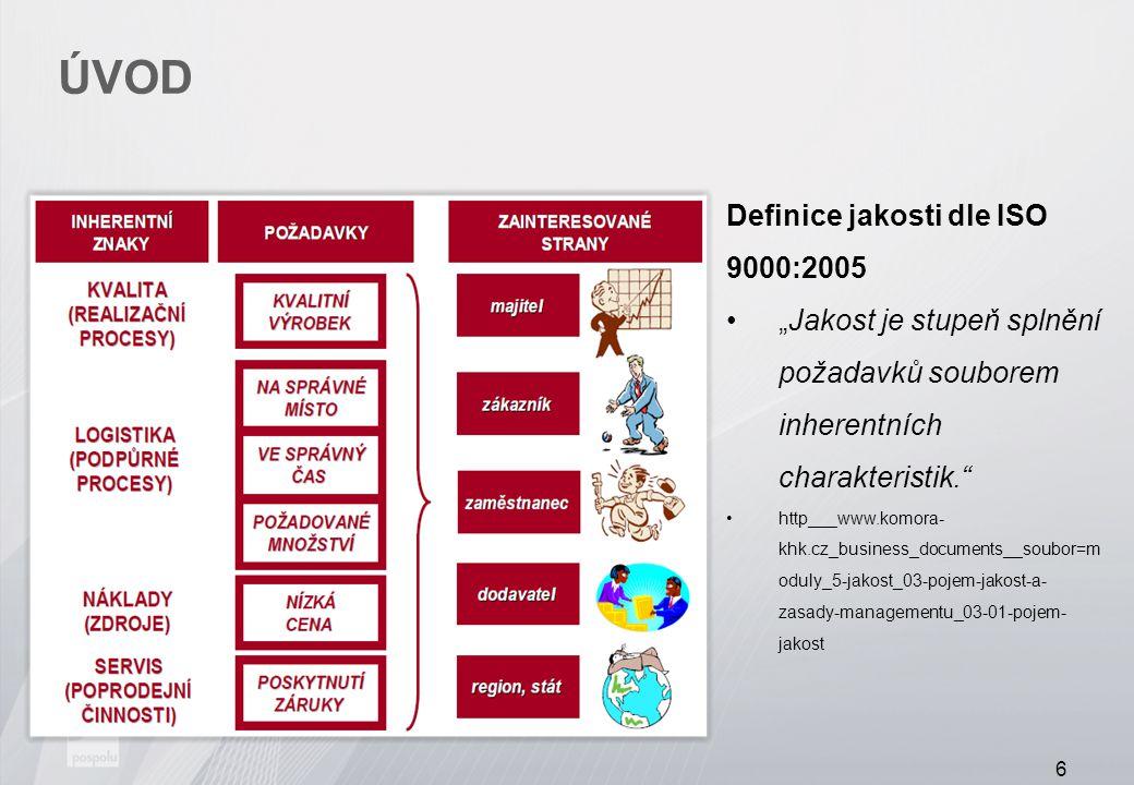 Úvod Definice jakosti dle ISO 9000:2005