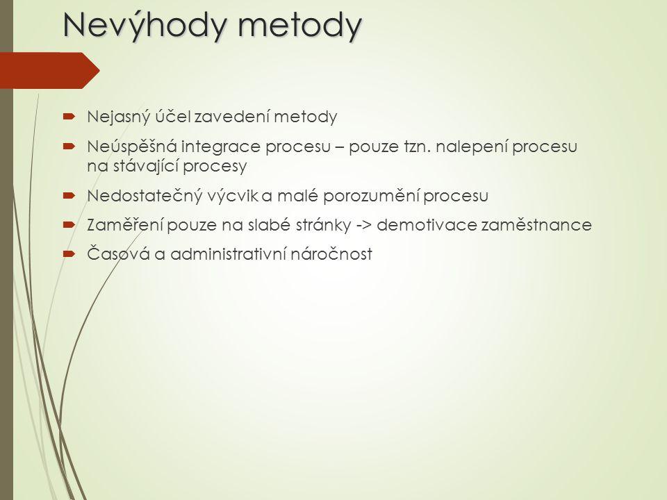 Nevýhody metody Nejasný účel zavedení metody