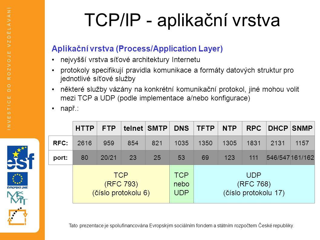 TCP/IP - aplikační vrstva