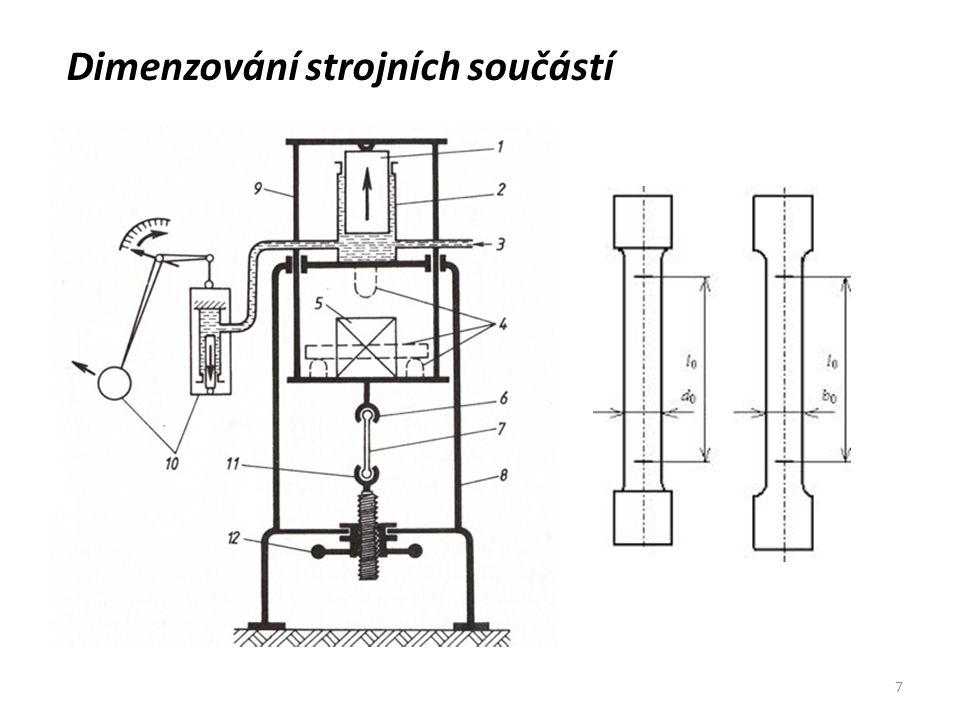 Dimenzování strojních součástí