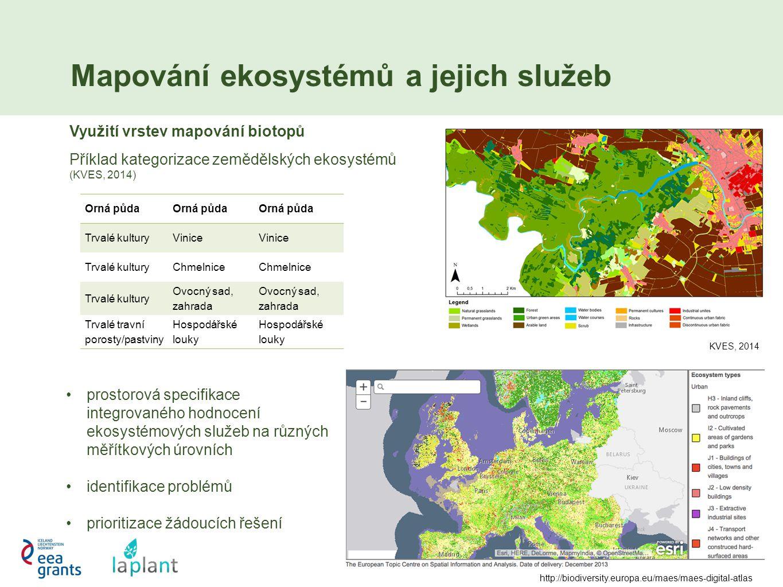 Mapování ekosystémů a jejich služeb