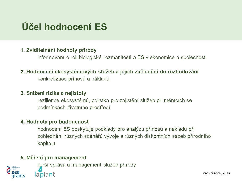 Účel hodnocení ES 1. Zviditelnění hodnoty přírody