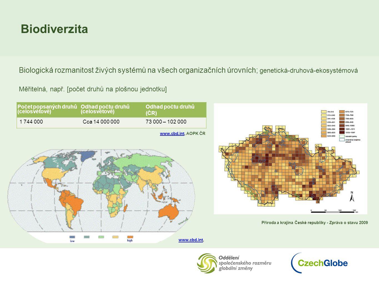 Biodiverzita Biologická rozmanitost živých systémů na všech organizačních úrovních; genetická-druhová-ekosystémová.