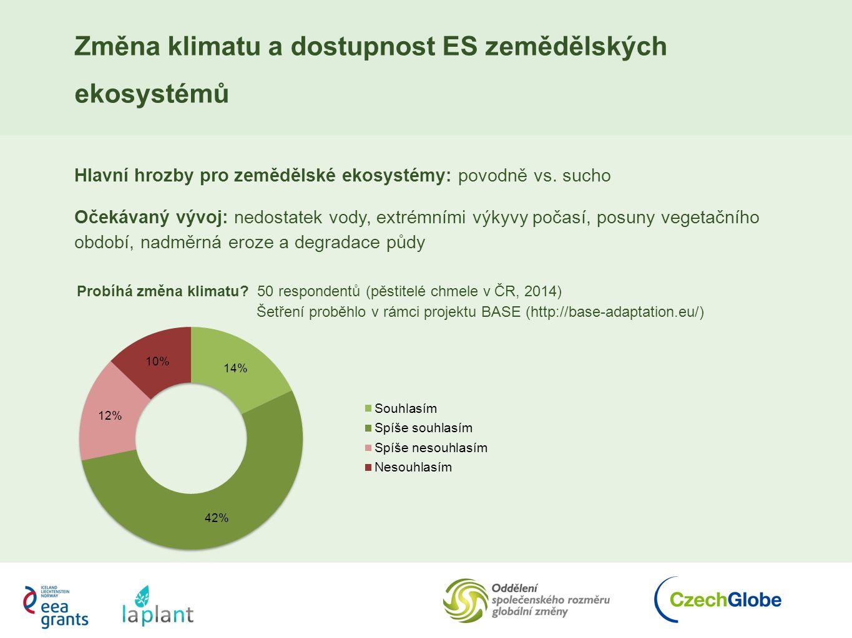 Změna klimatu a dostupnost ES zemědělských ekosystémů