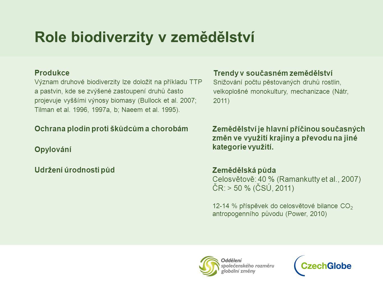 Role biodiverzity v zemědělství