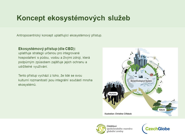 Koncept ekosystémových služeb