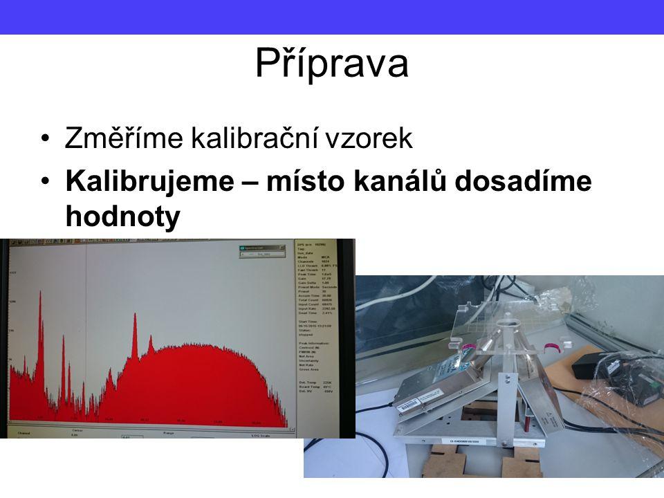 Příprava Změříme kalibrační vzorek
