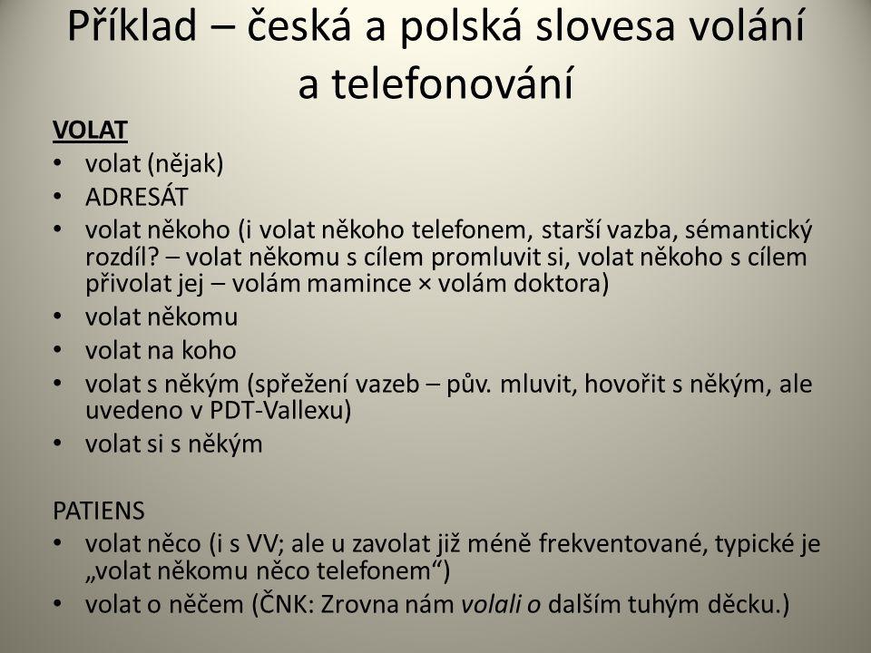 Příklad – česká a polská slovesa volání a telefonování