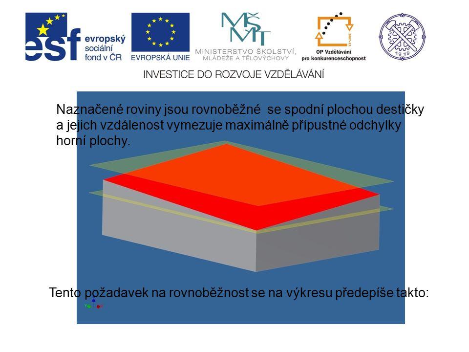 Naznačené roviny jsou rovnoběžné se spodní plochou destičky a jejich vzdálenost vymezuje maximálně přípustné odchylky horní plochy.