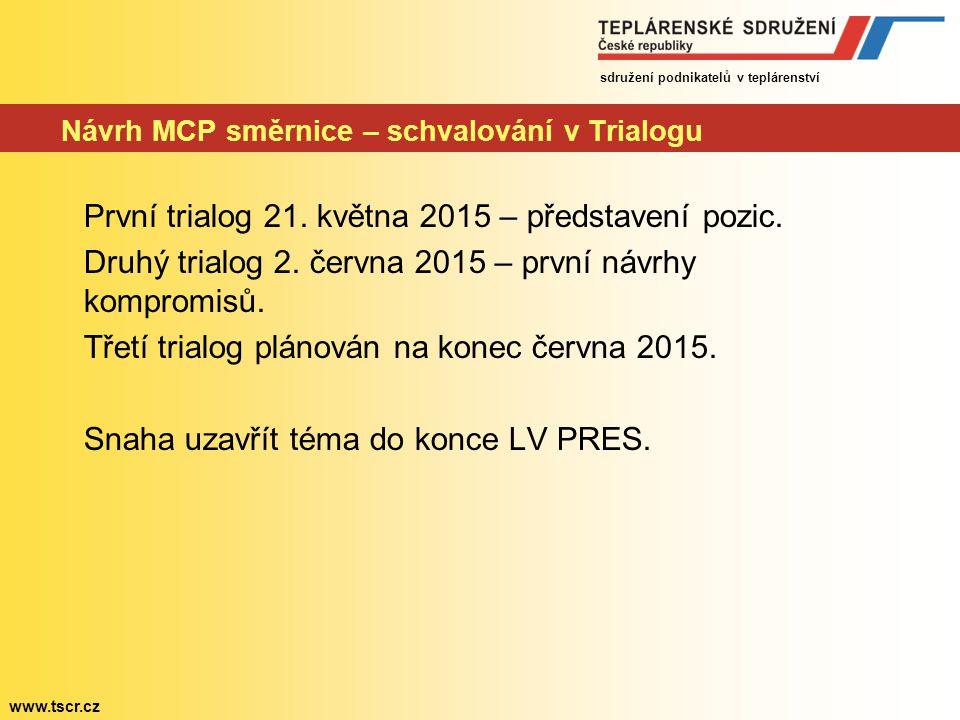 Návrh MCP směrnice – schvalování v Trialogu