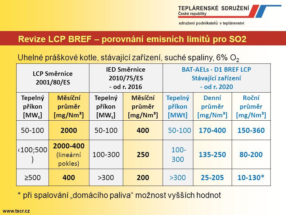 Revize LCP BREF – porovnání emisních limitů pro SO2
