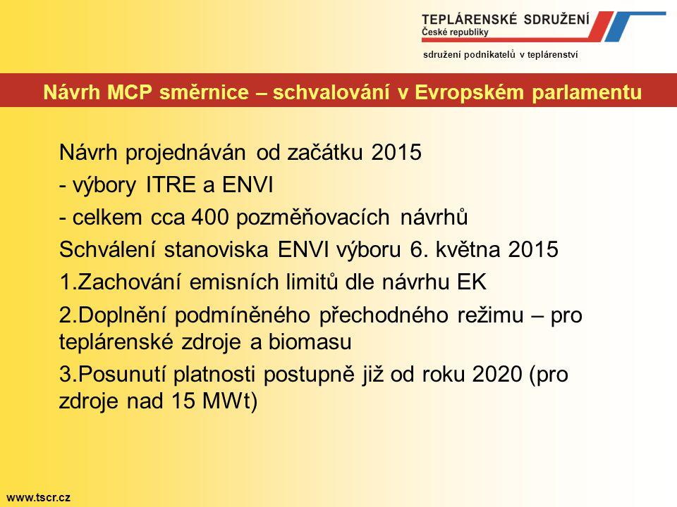 Návrh MCP směrnice – schvalování v Evropském parlamentu