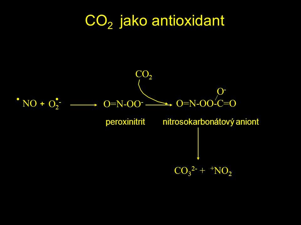 CO2 jako antioxidant . NO + O2- O=N-OO- O=N-OO-C=O O- CO2 CO32- + +NO2