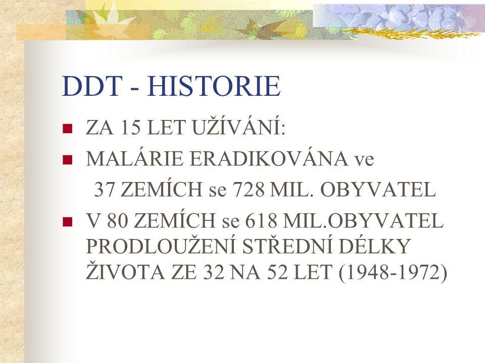 DDT - HISTORIE ZA 15 LET UŽÍVÁNÍ: MALÁRIE ERADIKOVÁNA ve