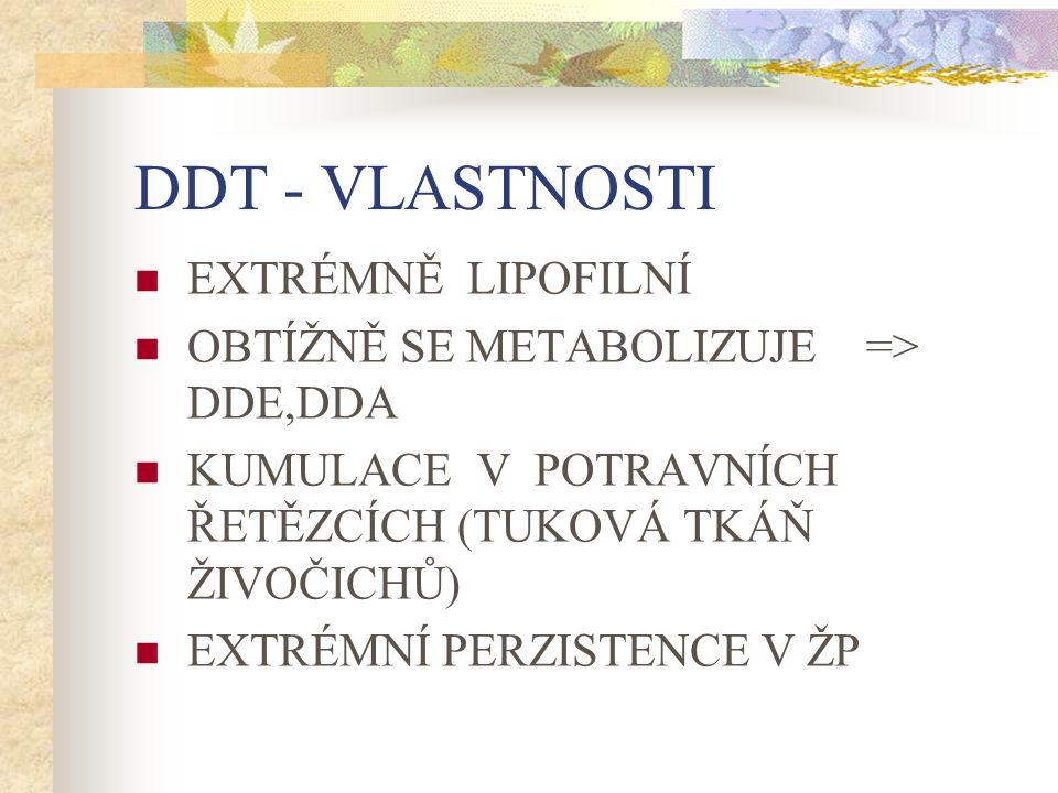 DDT - VLASTNOSTI EXTRÉMNĚ LIPOFILNÍ