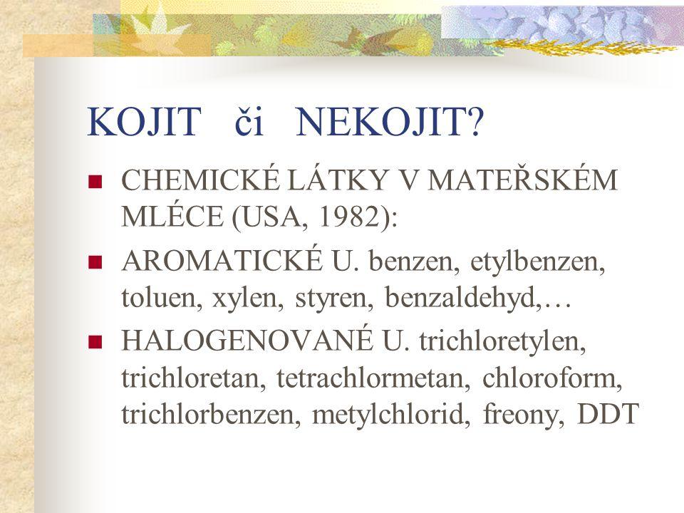 KOJIT či NEKOJIT CHEMICKÉ LÁTKY V MATEŘSKÉM MLÉCE (USA, 1982):